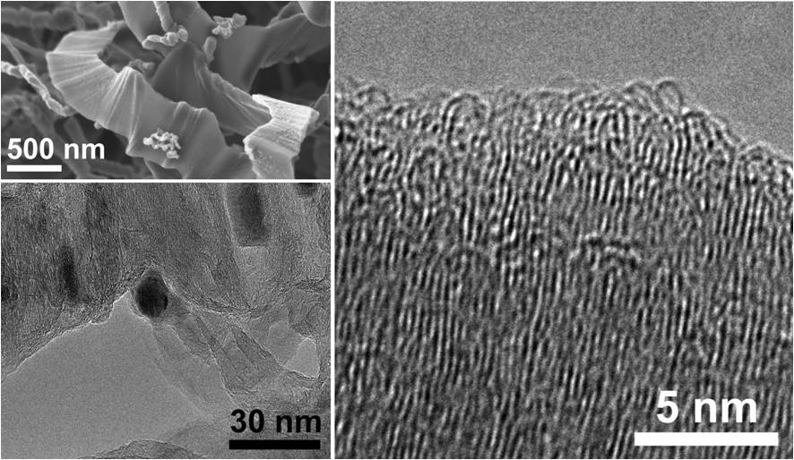 graphene nanoribbon thesis I hereby recommend that the thesis prepared under my that the band gap of a single-layer armchair graphene nanoribbon is reduced when.