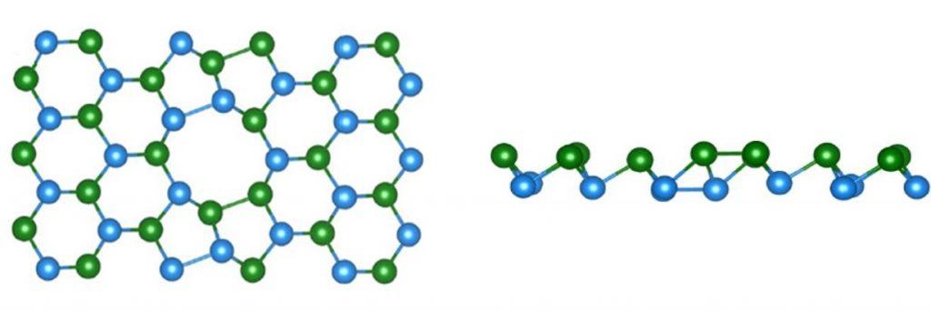 Representação da nanofita de bismuto bicamada com o defeito 558, vista de cima (esquerda) e de lado (direta). As bolinhas verdes representam os átomos da camada superior do material e as azuis, os átomos da camada inferior. No centro da figura da esquerda, nota-se facilmente o defeito: pentágonos e um octógono interrompem a repetição de hexágonos.