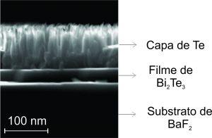 Imagem de MEV-FEG do corte transversal de uma amostra de telureto de bismuto protegida com uma capa de telúrio amorfo. Adaptada de imagem do artigo da APL Mat. [http://aip.scitation.org/doi/full/10.1063/1.4964610] sob licença CC BY 4.0 [https://creativecommons.org/licenses/by/4.0]